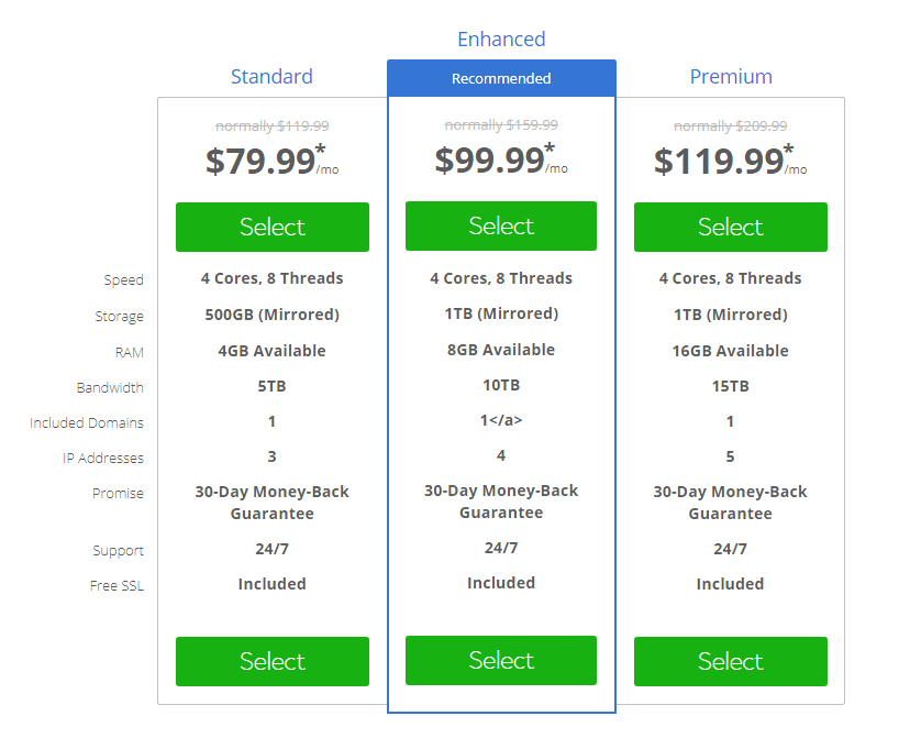 Bluehost dedicated hosting prices