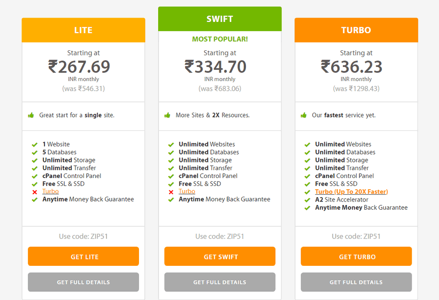 a2hosting shared hosting plans and pricing